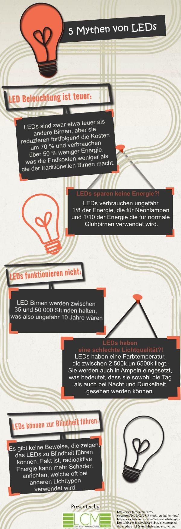 mythen-von-led-lampe